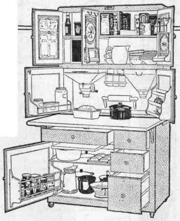 Hoosier Cabinet From Www Chestofbooks Com Iilustration From The Boston Cooking School Cookbook