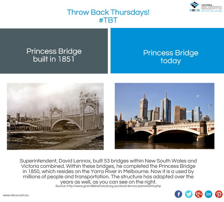 Look at how much it has changed since the Princess was first built!