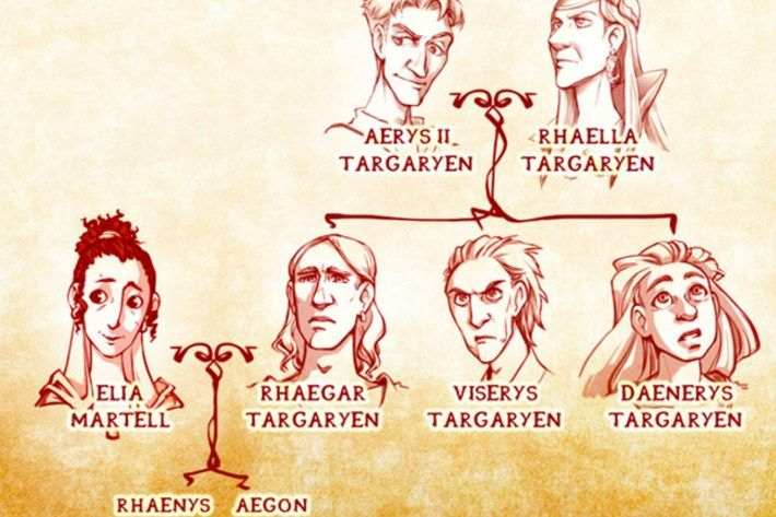 This Targaryen family tree helps explain Game of Thrones confusing Aegon/Jon Snow reveal