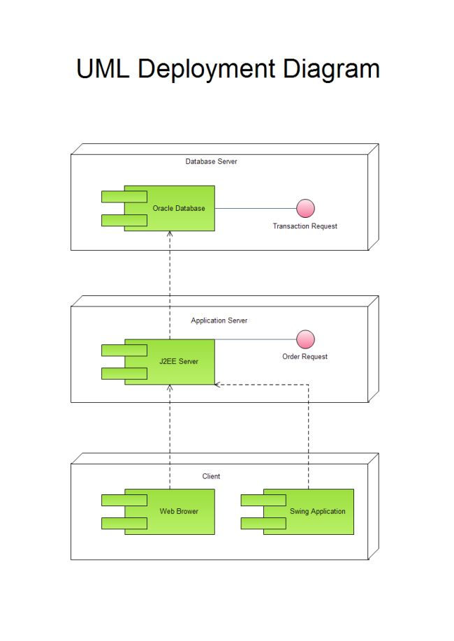 The  Best Images About Uml Diagram On   Activities