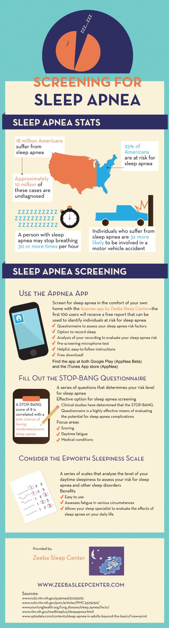 Did you know that people who suffer from sleep apnea may stop breathing 30 or more times per hour during sleep? Find more surprising facts about sleep apnea on this infographic from a specialist in Las Vegas.