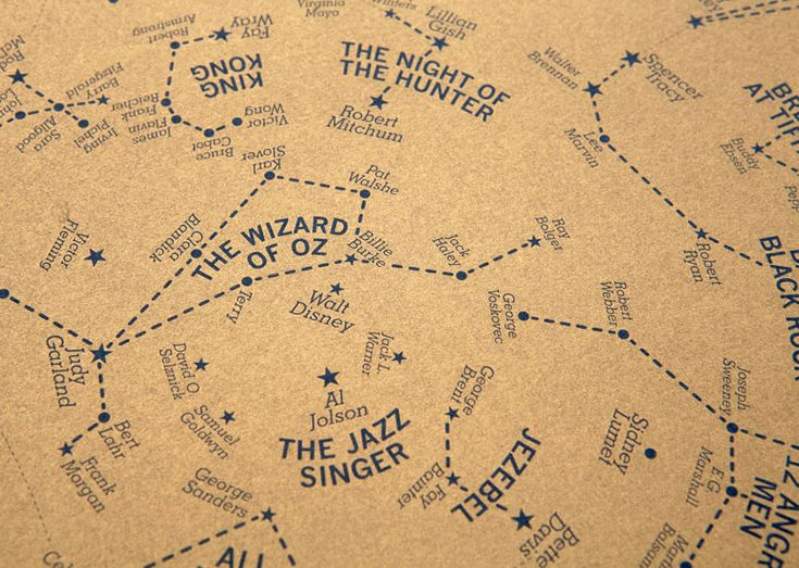 Star Charts of the Night Sky Transformed into 'Hollywood Star Charts' of Films & Movie Stars