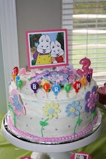birthday dads bday party birthdays dads party birthday party ideas ...