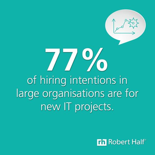 For more insights, visit http://www.roberthalf.com.au/technology-salary-guide #technology #hiring