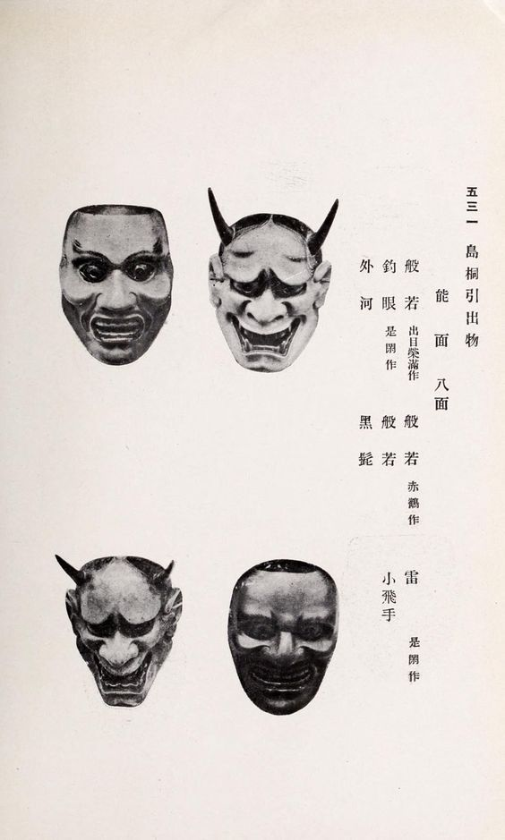 Masks - Source: archive.org