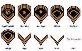 Non-com ranks in the B5 universe...which believe me, ANY rank guide for the B5 universe is helpful! ;-)