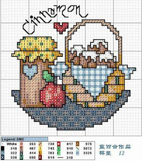 Nosso Ponto Cruz!: Panos de Prato: Cross Stitch, Nosso Ponto, Crosses Stitches Patterns, Crossstitch, Plate, Cross Stitch, Turquoise Blue Cross
