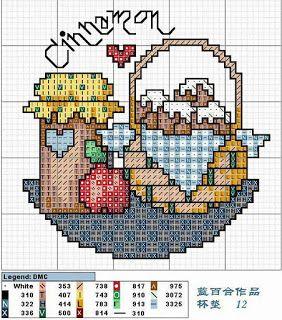 Nosso Ponto Cruz!: Panos de Prato: Cross Stitch, Nosso Ponto, Crosses Stitches Patterns, Crossstitch, Plate, Cross Stitch, Turquoise Blue Cross