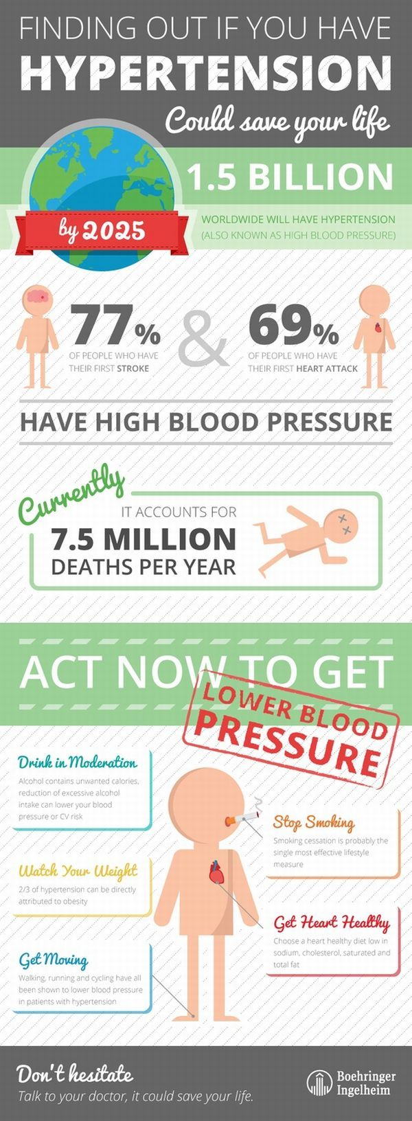 Colour therapy for high bp - Not Knowing You Have High Blood Pressure Could Cost You Your Life This Infographic From Boehringer Ingelheim Provides Five Steps To Help Lower Blood
