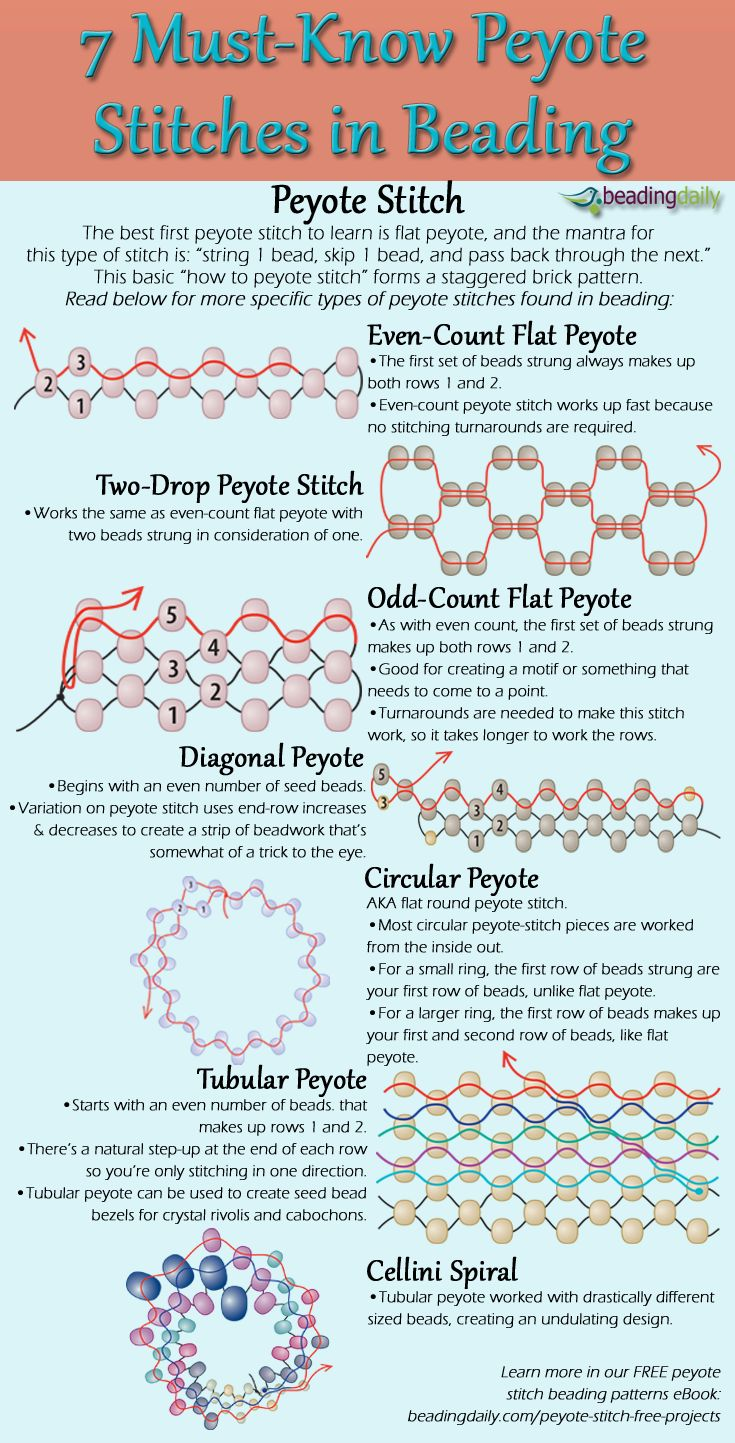 Learn how to make peyote stitch the simple way with this FREE infographic that shows 7 must-know peyote beading stitches.