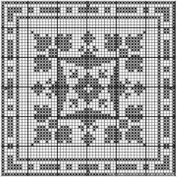 Кружевное решето от Burberry