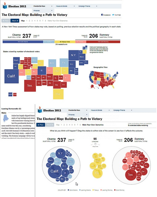 another map approach much refined by the creative minds at the New York Times (http://elections.nytimes.com/2012/electoral-map)