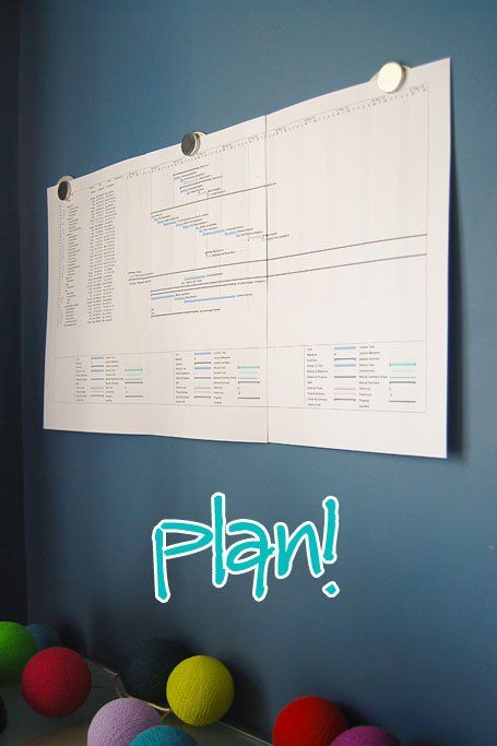 House remodel Project Planning with Microsoft Project, Gantt chart