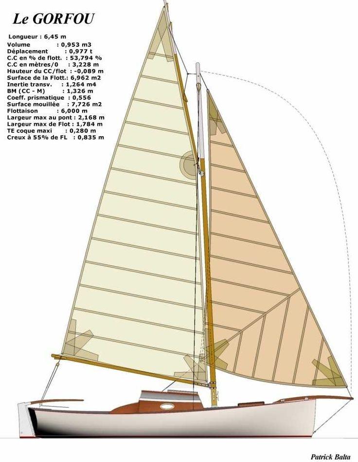 Gorfou. Longueur 6,45 m. Largeur : 2,168 m Flottaison 6,00 m Déplacement 977 kg Lest 350 kg Tirant d'eau 1,60 m. Le Gorfou est un petit voilier de caractère, rapide et agréable. Raide à la toile de par son fort rapport de lest localisé dans la torpille de plomb, il se manipule comme un jouet grâce à son safran compensé. Le gréement de houari permet un démontage aisé, les espars peuvent se ranger sur le pont ce qui facilite le transport de l'ensemble. Le lest peut être fixe ou peut se…