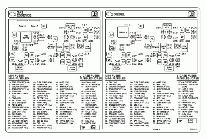 15+ 2009 mack truck fuse diagram - truck diagram - wiringg.net in 2020 |  ford fusion, fuse box, chevy silverado  pinterest