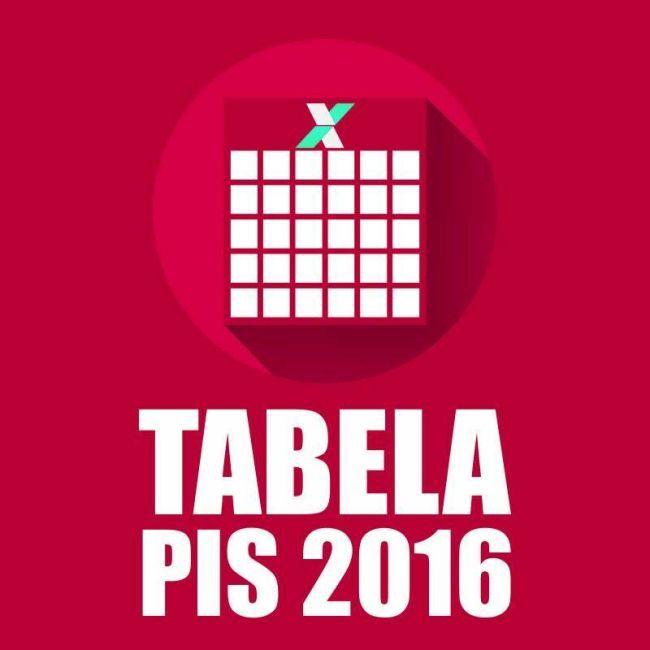 Pagamentos do PIS 2016 começam para nascidos em outubro. Confira
