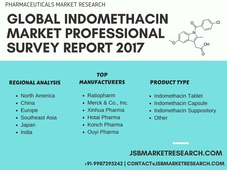 This report studies global Indomethacin market, especially