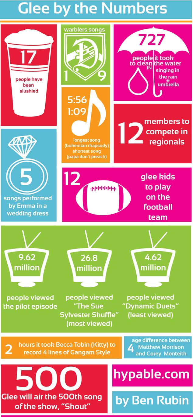 7 best By the Numbers images by Dotworks on Pinterest | By the ...