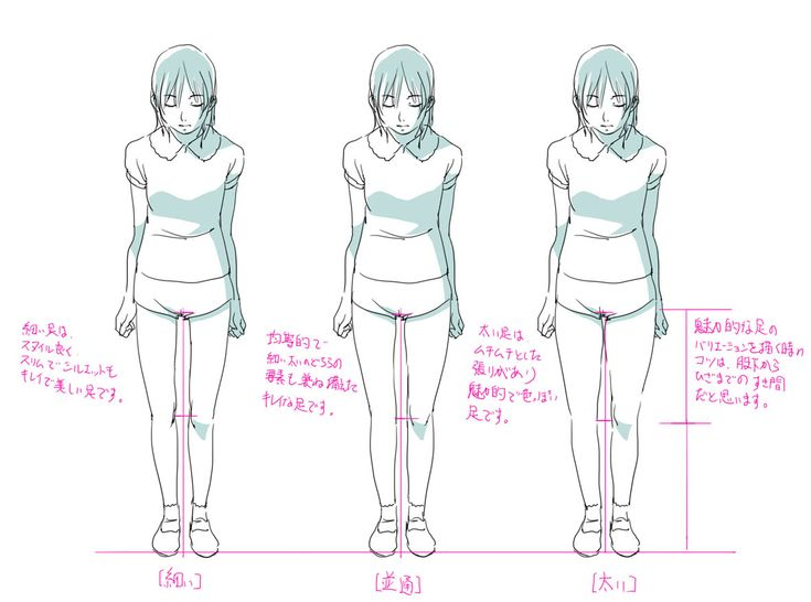 ★ || CHARACTER DESIGN REFERENCES | マンガの描き方 • Find more artworks at…