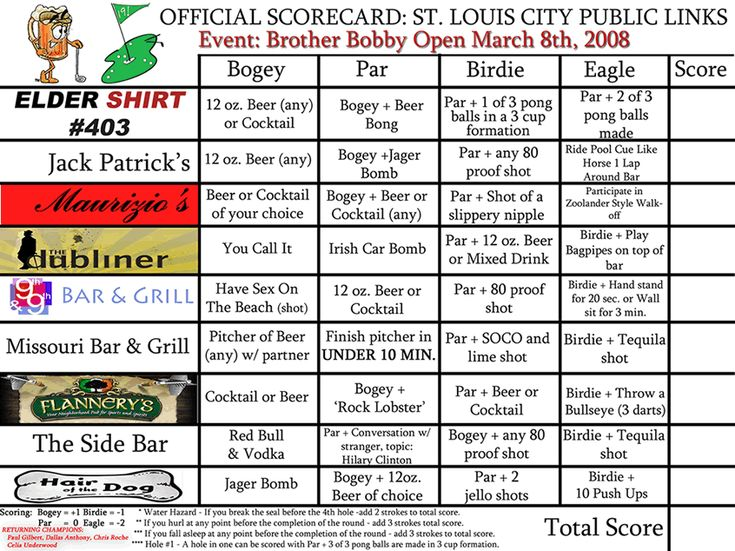 Pub Golf score card...instead of pubs we could go to different friends' houses in Etna and end up at the pub or my house