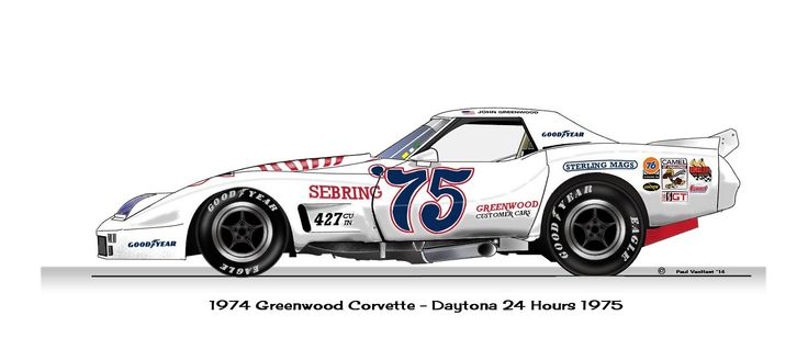 Greenwood 1975 Corvette