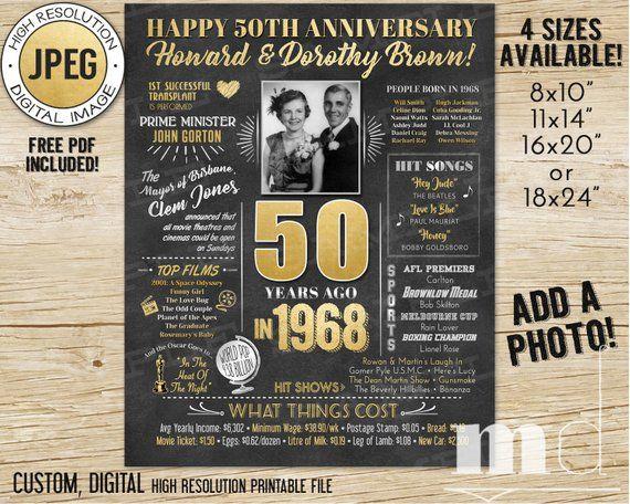 Pin On 50th Wedding Anniversary