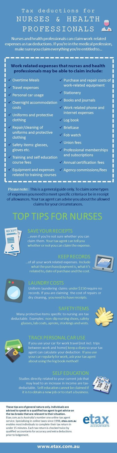 nurses tax deductions infographic