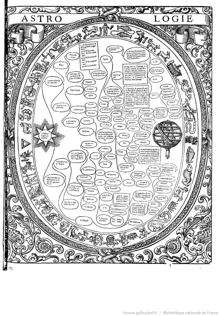 """ASTROLOGIE  """"Tableaux accomplis de tous les arts libéraux"""" par M. Christofle de Savigny"""