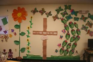 Jesus is the Most Important Thing About Easter Bulletin Board!