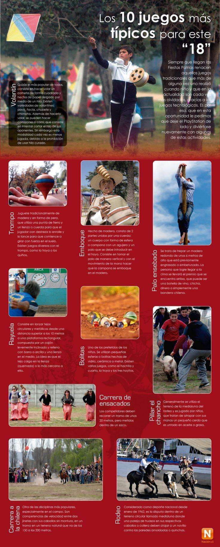 Juegos típicos en Fiestas Patrias, Chile