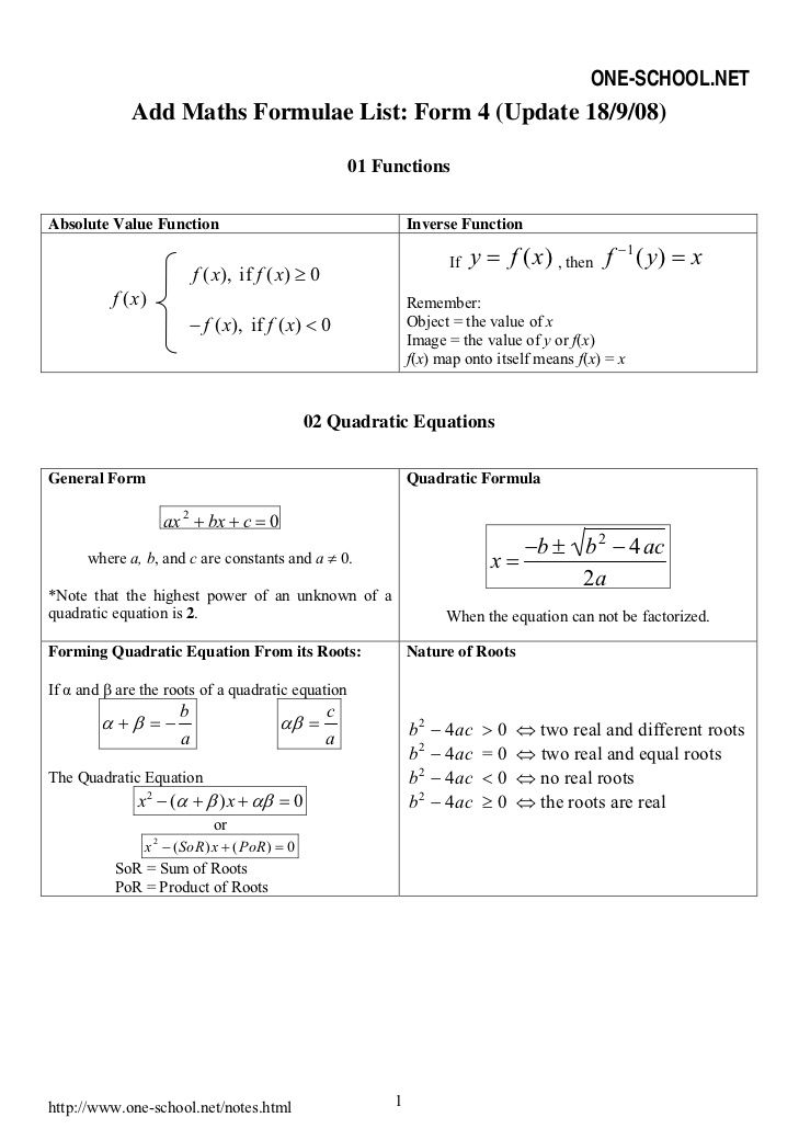 ONE-SCHOOL.NET              Add Maths Formulae List: Form 4 (Update 18/9/08)                                              ...