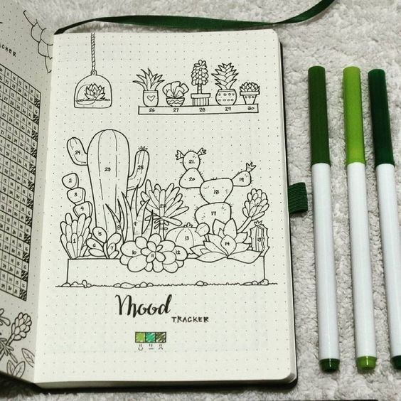30+ Distinctive Bullet Journal Temper Tracker Concepts to Maintain You Mentally Geared up