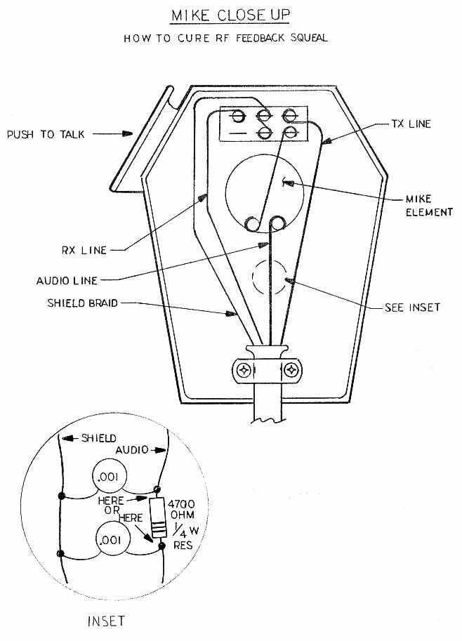 1939 best cb ham radio communications images on pinterest ham rh pinterest com Diagram of Ham Shank ham radio go box wiring diagram