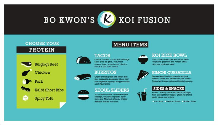 KOi Fusion food truck Menu - check their website for weekly locations http://koifusionpdx.com/schedule/