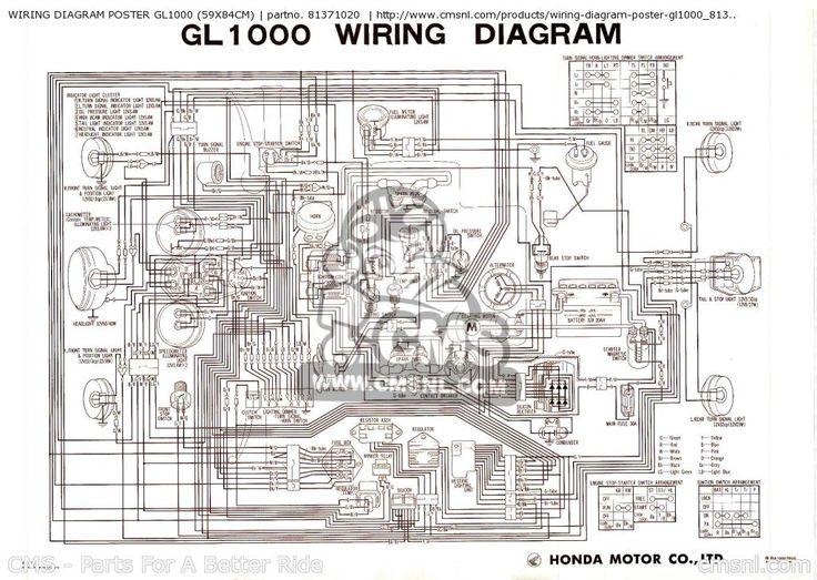 48a90caa3a1e0a2534f92716d89deb58?quality\=80\&strip\=all 1975 gl1000 goldwing wiring diagram easy wiring diagrams