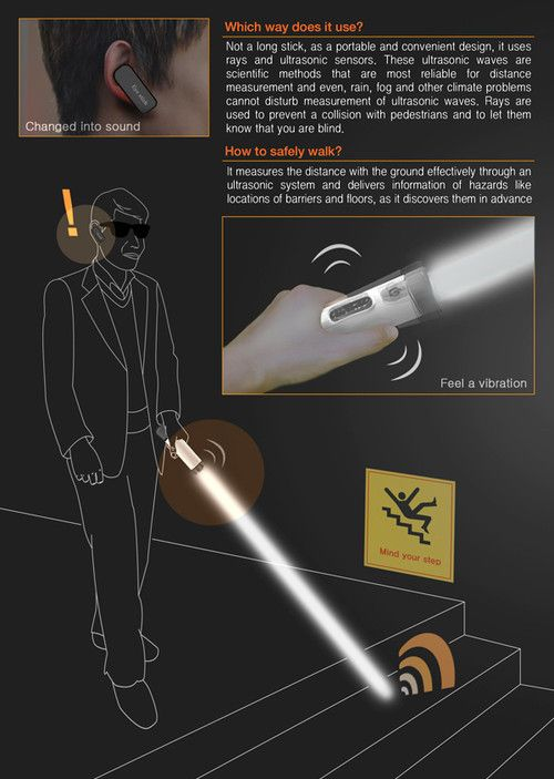 Eye Stick Helps The Visually Impaired Get Around Safely