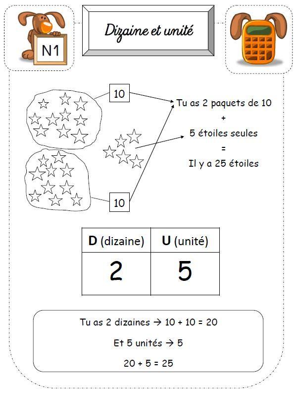 Leçons CP - La classe de Lòrien