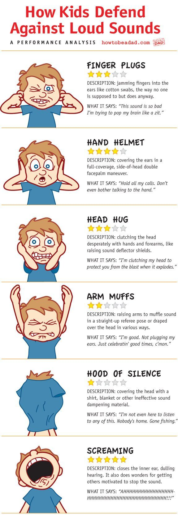 Noise sensitivity & ways children defend against loud & noises.