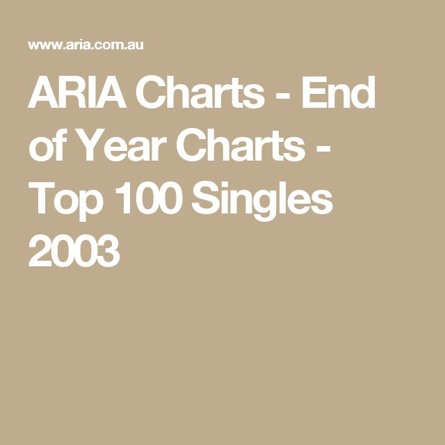 ARIA Charts - End of Year Charts - Top 100 Singles 2003