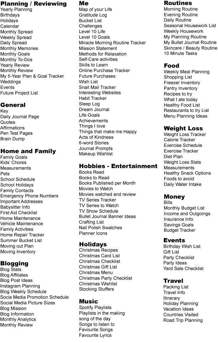 Ideas for bullet journal categories
