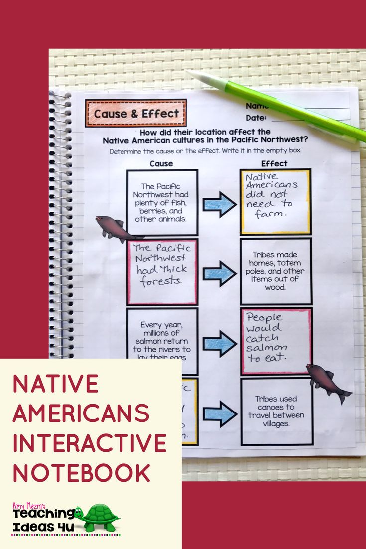 Native Americans Interactive Notebook - Let your 4th, 5th, or 6th grade classroom or home school students use these printables, scaffolded notes, and interactive notebooks to learn about Native Americans in North America.  You get maps, graphic organizers, essential questions, vocabulary, and more. Topics include civilizations, Maya & Aztec, Native American cultural regions, and more. {upper elementary, fourth, fifth, sixth graders} $
