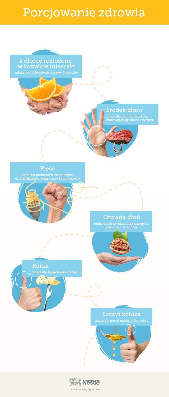 Mierz jedzenie swoją miarą | NaTemat.pl