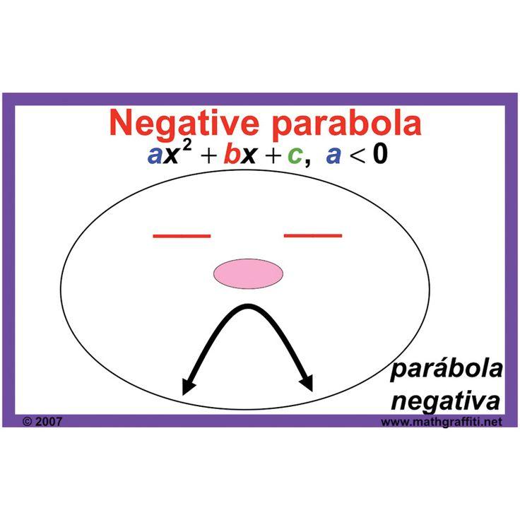 Quadratic Formula Graffiti 76 best images about M...