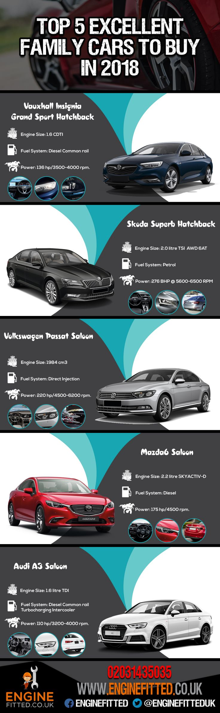 Top 5 Excellent Family Cars To Buy In 2018 #AudiA3 #Mazda6 #SkodaSuperb #VauxhallInsigniaGrandSport #VolkswagenPassat #FamilyCars #Infographic Visit blog: https://www.enginefitted.co.uk/blog/top-5-excellent-family-cars-buy-2018/