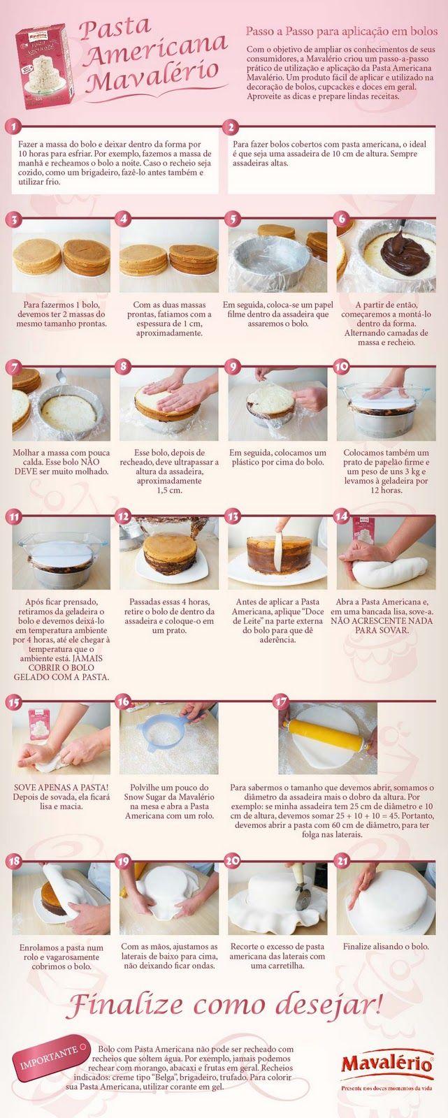 Passo a passo pra você cobrir bolos com pasta americana de maneira facil Depois de pronto, use a sua criatividade para decorar! ...