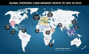 Image result for migrants