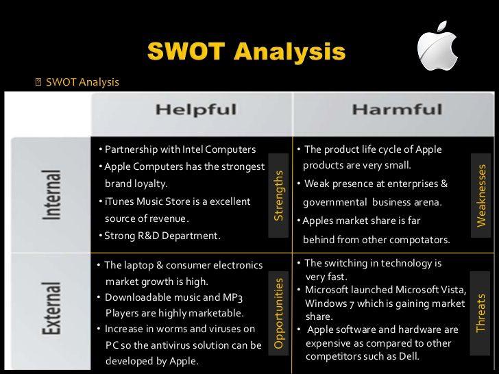 Company Profileu003cbr \/u003e Corporate Cultureu003cbr \/u003eApple was one of - microsoft competitive analysis