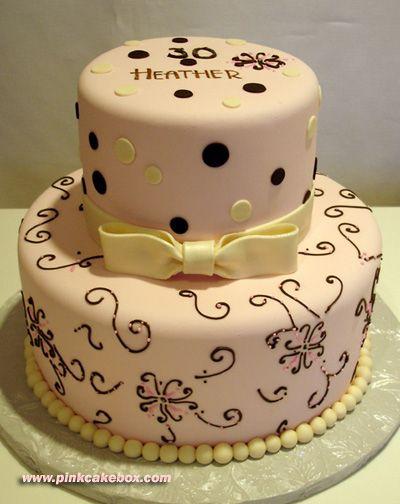 Happy Th Birthday Heather Cake