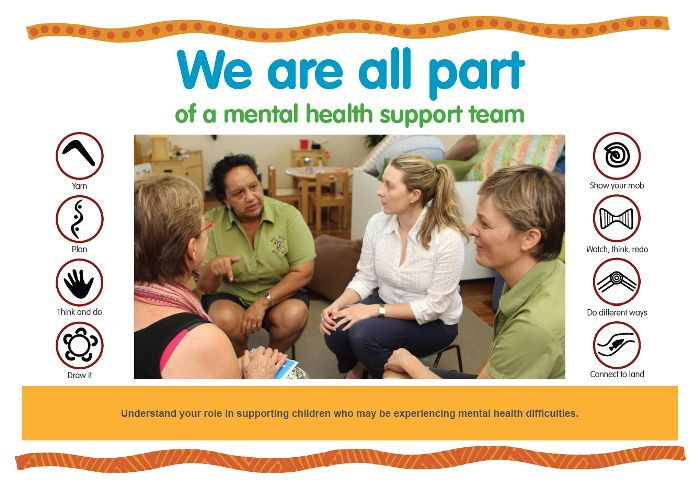 Understand your role in supporting children who may be experiencing mental health difficulties. https://www.kidsmatter.edu.au/sites/default/files/public/KM%20Poster_C4_We%20are%20all%20part_HQ.pdf