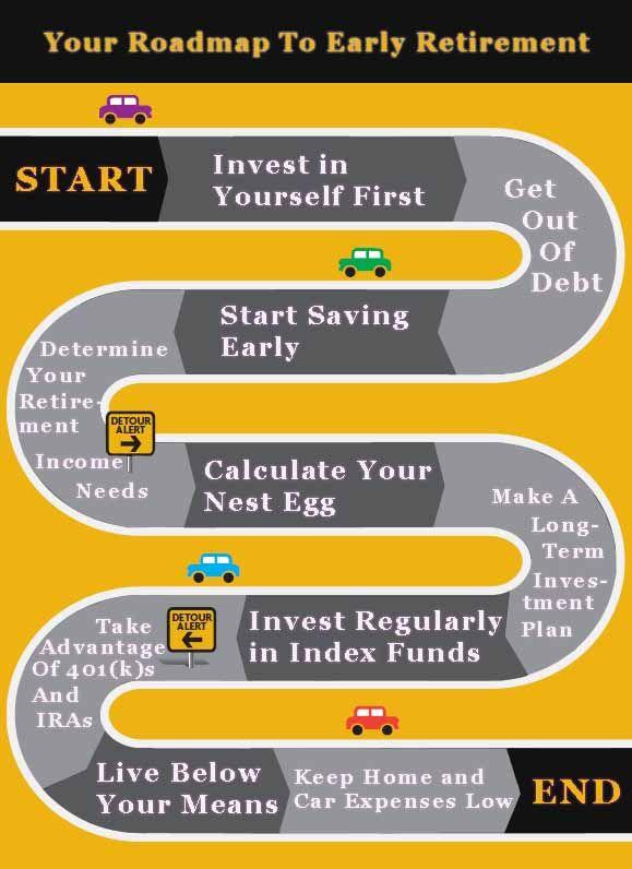 41 best Retirement Planning images on Pinterest Retirement - retirement withdrawal calculator